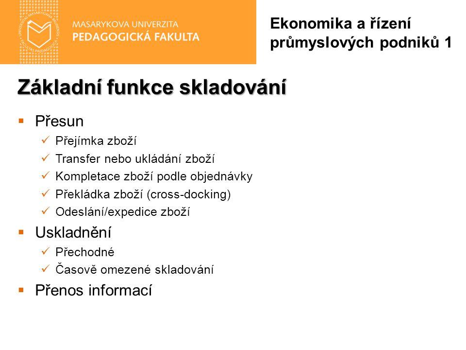 Základní funkce skladování Ekonomika a řízení průmyslových podniků 1  Přesun Přejímka zboží Transfer nebo ukládání zboží Kompletace zboží podle objed