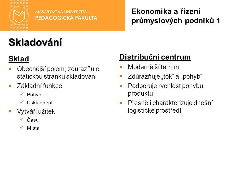 Skladování Ekonomika a řízení průmyslových podniků 1 Sklad  Obecnější pojem, zdůrazňuje statickou stránku skladování  Základní funkce Pohyb Uskladně