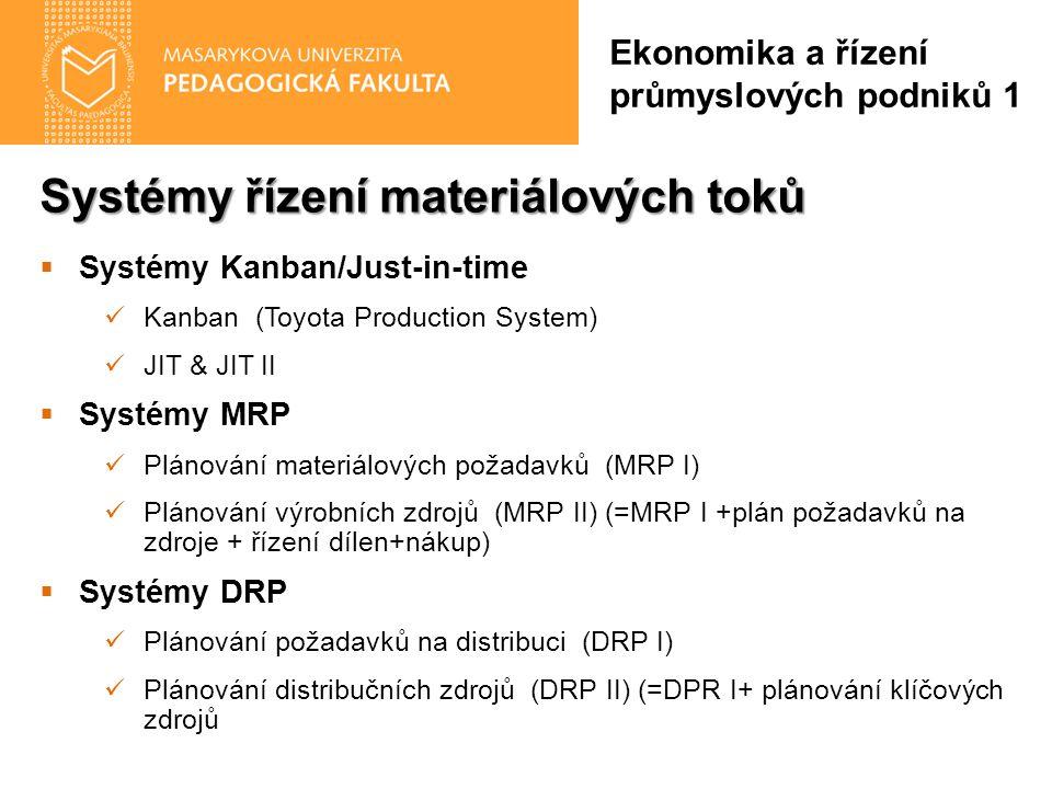 Systémy řízení materiálových toků Ekonomika a řízení průmyslových podniků 1  Systémy Kanban/Just-in-time Kanban (Toyota Production System) JIT & JIT II  Systémy MRP Plánování materiálových požadavků (MRP I) Plánování výrobních zdrojů (MRP II) (=MRP I +plán požadavků na zdroje + řízení dílen+nákup)  Systémy DRP Plánování požadavků na distribuci (DRP I) Plánování distribučních zdrojů (DRP II) (=DPR I+ plánování klíčových zdrojů