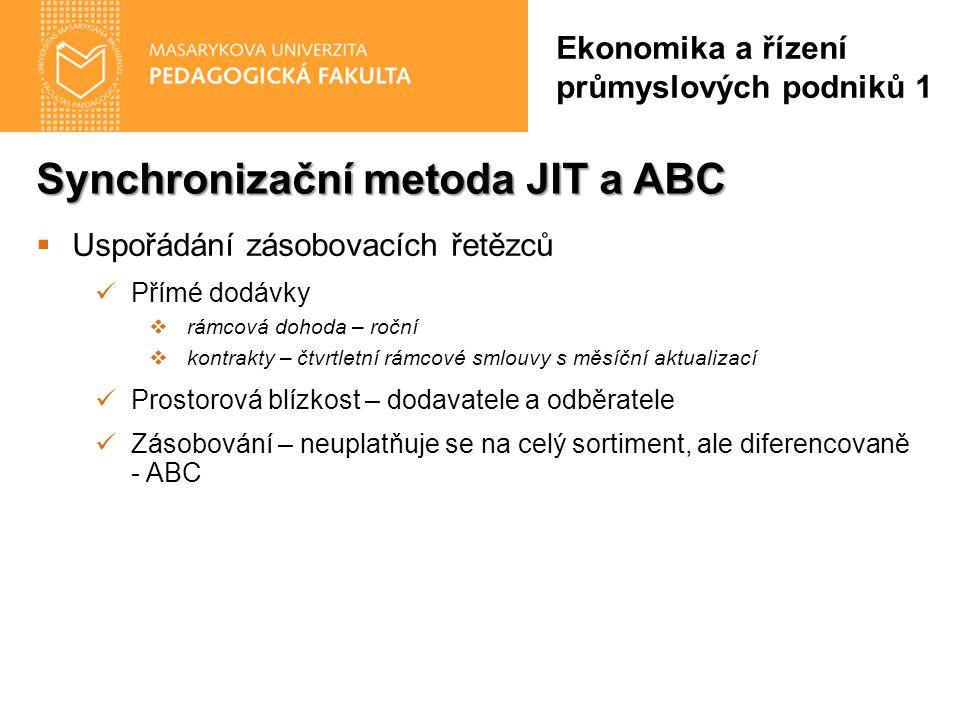 Synchronizační metoda JIT a ABC Ekonomika a řízení průmyslových podniků 1  Uspořádání zásobovacích řetězců Přímé dodávky  rámcová dohoda – roční  k