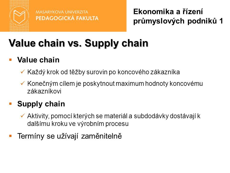 Value chain vs. Supply chain Ekonomika a řízení průmyslových podniků 1  Value chain Každý krok od těžby surovin po koncového zákazníka Konečným cílem
