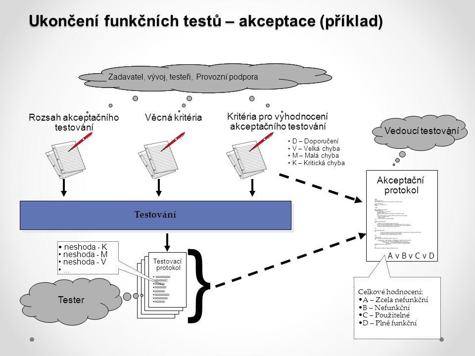 Ukončení funkčních testů – akceptace (příklad) Vedoucí testování Akceptační protokol A v B v C v D } Celkové hodnocení: A – Zcela nefunkční B – Nefunk