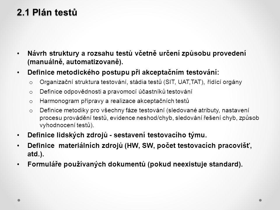 2.1 Plán testů Návrh struktury a rozsahu testů včetně určení způsobu provedení (manuálně, automatizovaně). Definice metodického postupu při akceptační