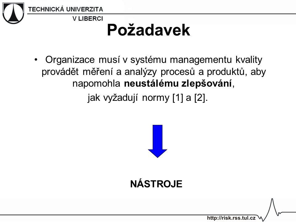 Nástroje řízení (kvality) 1) 7 starých nástrojů řízení 2) 7 nových nástrojů řízení 3) Metody optimalizace 4) Metody analýzy a prevence rizik 5) Metody hodnocení 6) Statistické metody 7) Metody podporující plánování 8) Metody zlepšování [4][4]