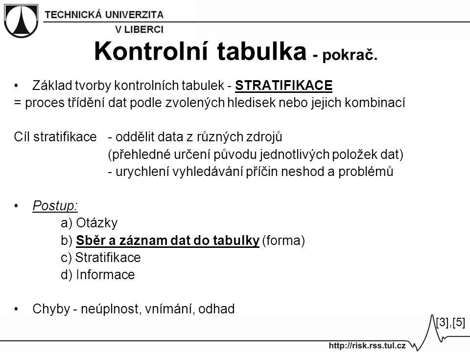 Základ tvorby kontrolních tabulek - STRATIFIKACE = proces třídění dat podle zvolených hledisek nebo jejich kombinací Cíl stratifikace - oddělit data z