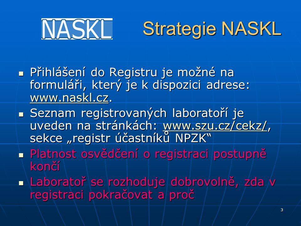 3 Strategie NASKL Strategie NASKL Přihlášení do Registru je možné na formuláři, který je k dispozici adrese: www.naskl.cz.