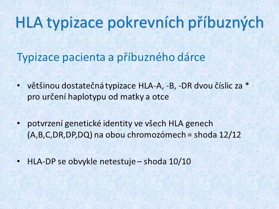 HLA typizace pokrevních příbuzných Typizace pacienta a příbuzného dárce většinou dostatečná typizace HLA-A, -B, -DR dvou číslic za * pro určení haplotypu od matky a otce potvrzení genetické identity ve všech HLA genech (A,B,C,DR,DP,DQ) na obou chromozómech = shoda 12/12 HLA-DP se obvykle netestuje – shoda 10/10