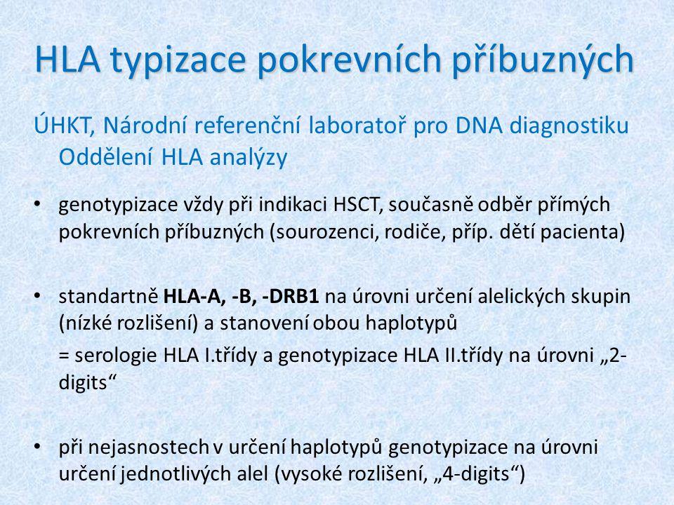 HLA typizace pokrevních příbuzných ÚHKT, Národní referenční laboratoř pro DNA diagnostiku Oddělení HLA analýzy genotypizace vždy při indikaci HSCT, současně odběr přímých pokrevních příbuzných (sourozenci, rodiče, příp.