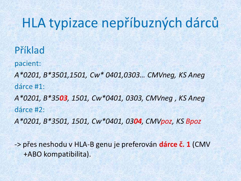 HLA typizace nepříbuzných dárců Příklad pacient: A*0201, B*3501,1501, Cw* 0401,0303… CMVneg, KS Aneg dárce #1: A*0201, B*3503, 1501, Cw*0401, 0303, CMVneg, KS Aneg dárce #2: A*0201, B*3501, 1501, Cw*0401, 0304, CMVpoz, KS Bpoz -> přes neshodu v HLA-B genu je preferován dárce č.