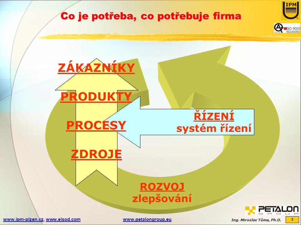 Ing. Miroslav Tůma, Ph.D. 3 www.ipm-plzen.czwww.ipm-plzen.cz, www.eisod.comwww.petalongroup.euwww.eisod.comwww.petalongroup.eu Co je potřeba, co potře