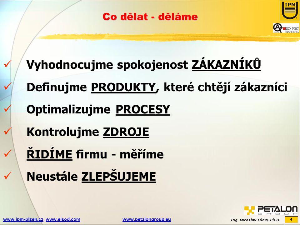 Ing. Miroslav Tůma, Ph.D. 4 www.ipm-plzen.czwww.ipm-plzen.cz, www.eisod.comwww.petalongroup.euwww.eisod.comwww.petalongroup.eu Vyhodnocujme spokojenos
