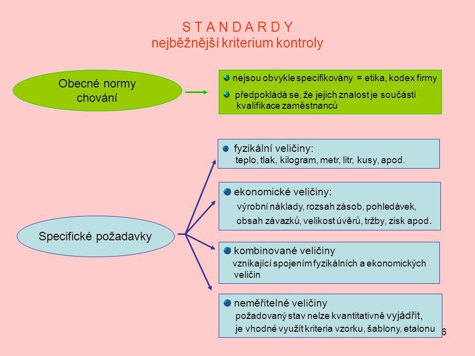 7 DOPORUČENÍ PRO KONTROLNÍ ČINNOST současné požadavky = respektovat doporučení Konečná, výstupní, cílová kontrola nejméně výhodná; důvěra podřízeným – celý průběh výrobního procesu bude správný; riziko: realizace plánovaného procesu není správná = vzniklé chyby je velmi obtížné odstranit Průběžná kontrola je preventivní, ekonomicky výhodnější – odstraňuje většinu rizik konečné kontroly; možno uplatnit diferencovaný přístup k předmětu kontroly, určit mezní body pro kontrolu (časově i obsahově) lze volit vhodnou formu kontroly Předběžná kontrola předběžné prověření všech faktorů a podmínek, které mohou ovlivnit správný průběh plánovaných procesů, činností; výrazně může ovlivnit konečné výsledky Závěr – možnosti omezování kontrol při přípravě a v průběhu realizace plánovaných procesů, činností přijímat opatření, která minimalizují možnost vzniku nedostatků; význam preventivních aktivit managementu; důsledné vyhodnocování neshod zjištěných v předešlých kontrolách