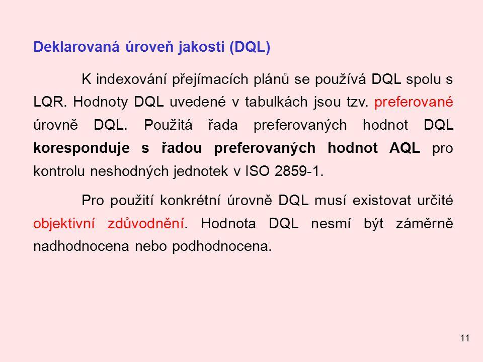 11 Deklarovaná úroveň jakosti (DQL) K indexování přejímacích plánů se používá DQL spolu s LQR.