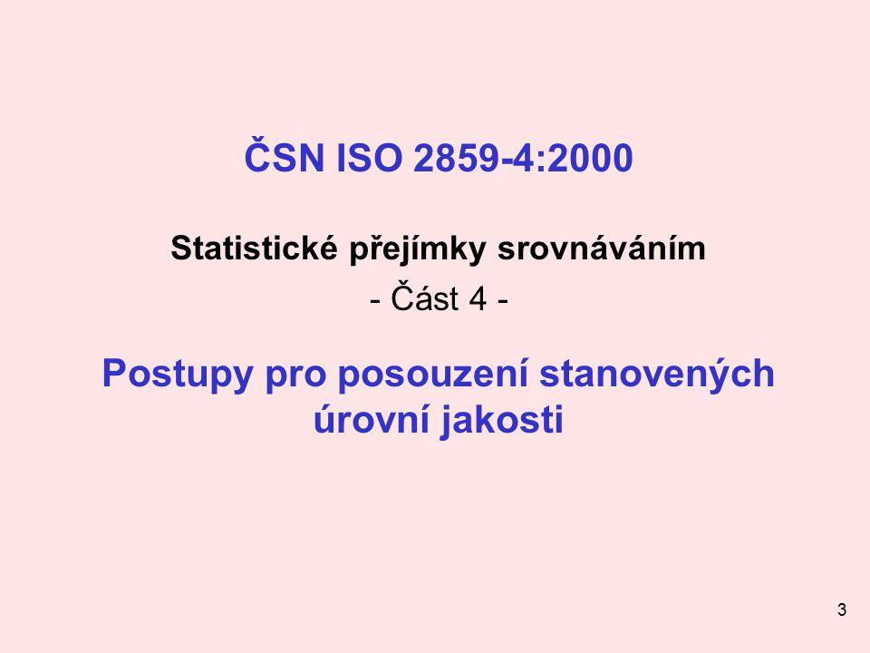 3 ČSN ISO 2859-4:2000 Statistické přejímky srovnáváním - Část 4 - Postupy pro posouzení stanovených úrovní jakosti