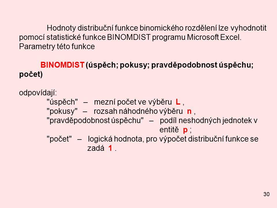 30 Hodnoty distribuční funkce binomického rozdělení lze vyhodnotit pomocí statistické funkce BINOMDIST programu Microsoft Excel.