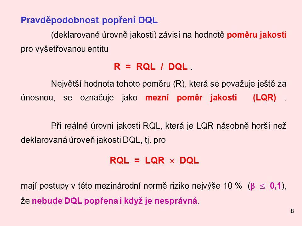 8 Pravděpodobnost popření DQL (deklarované úrovně jakosti) závisí na hodnotě poměru jakosti pro vyšetřovanou entitu R = RQL / DQL.