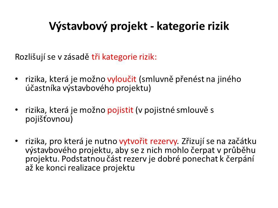Výstavbový projekt - kategorie rizik Rozlišují se v zásadě tři kategorie rizik: rizika, která je možno vyloučit (smluvně přenést na jiného účastníka v