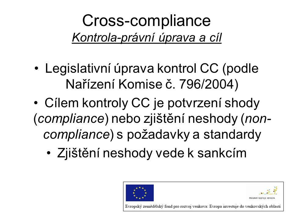 Cross-compliance Kontrola-právní úprava a cíl Legislativní úprava kontrol CC (podle Nařízení Komise č. 796/2004) Cílem kontroly CC je potvrzení shody