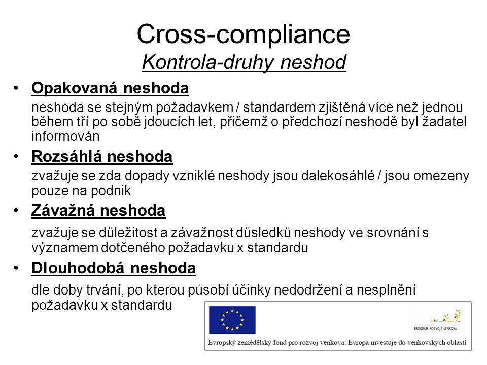 Cross-compliance Kontrola-druhy neshod Opakovaná neshoda neshoda se stejným požadavkem / standardem zjištěná více než jednou během tří po sobě jdoucíc
