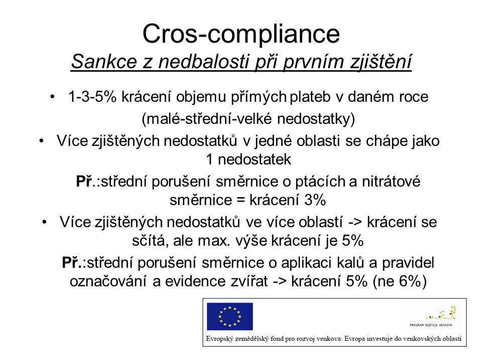 Cros-compliance Sankce z nedbalosti při prvním zjištění 1-3-5% krácení objemu přímých plateb v daném roce (malé-střední-velké nedostatky) Více zjištěn