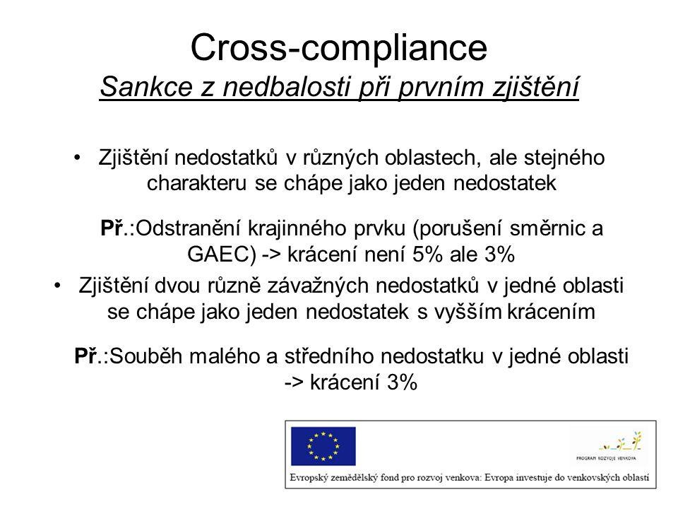 Cross-compliance Sankce z nedbalosti při prvním zjištění Zjištění nedostatků v různých oblastech, ale stejného charakteru se chápe jako jeden nedostat