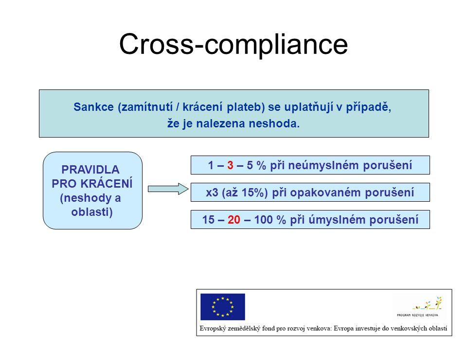 Sankce (zamítnutí / krácení plateb) se uplatňují v případě, že je nalezena neshoda. PRAVIDLA PRO KRÁCENÍ (neshody a oblasti) 1 – 3 – 5 % při neúmyslné