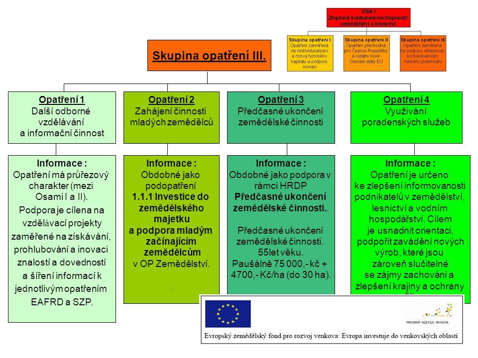 Skupina opatření III. Opatření 1 Další odborné vzdělávání a informační činnost Opatření 2 Zahájení činnosti mladých zemědělců Opatření 3 Předčasné uko