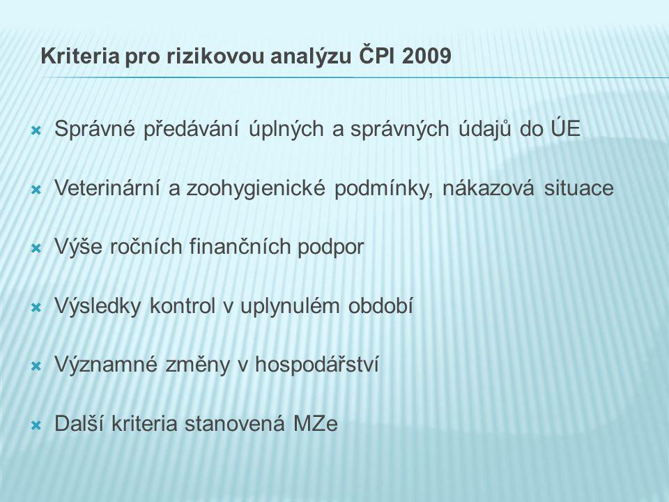 Kriteria pro rizikovou analýzu ČPI 2009  Správné předávání úplných a správných údajů do ÚE  Veterinární a zoohygienické podmínky, nákazová situace  Výše ročních finančních podpor  Výsledky kontrol v uplynulém období  Významné změny v hospodářství  Další kriteria stanovená MZe