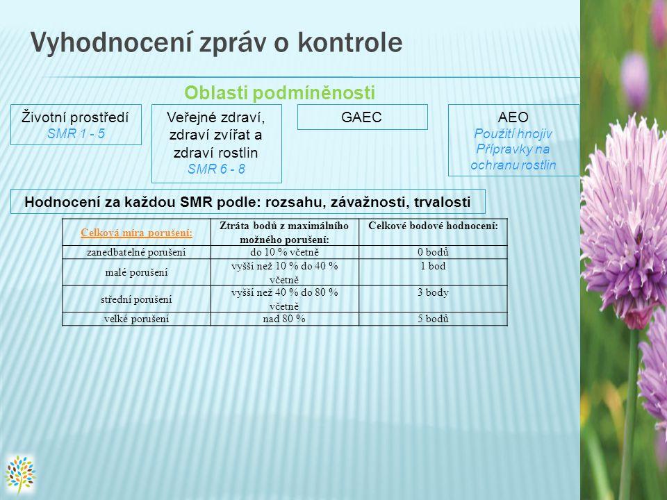Vyhodnocení zpráv o kontrole Životní prostředí SMR 1 - 5 Veřejné zdraví, zdraví zvířat a zdraví rostlin SMR 6 - 8 GAECAEO Použití hnojiv Přípravky na ochranu rostlin Oblasti podmíněnosti Hodnocení za každou SMR podle: rozsahu, závažnosti, trvalosti Celková míra porušení: Ztráta bodů z maximálního možného porušení: Celkové bodové hodnocení: zanedbatelné porušenído 10 % včetně 0 bodů malé porušení vyšší než 10 % do 40 % včetně 1 bod střední porušení vyšší než 40 % do 80 % včetně 3 body velké porušenínad 80 % 5 bodů