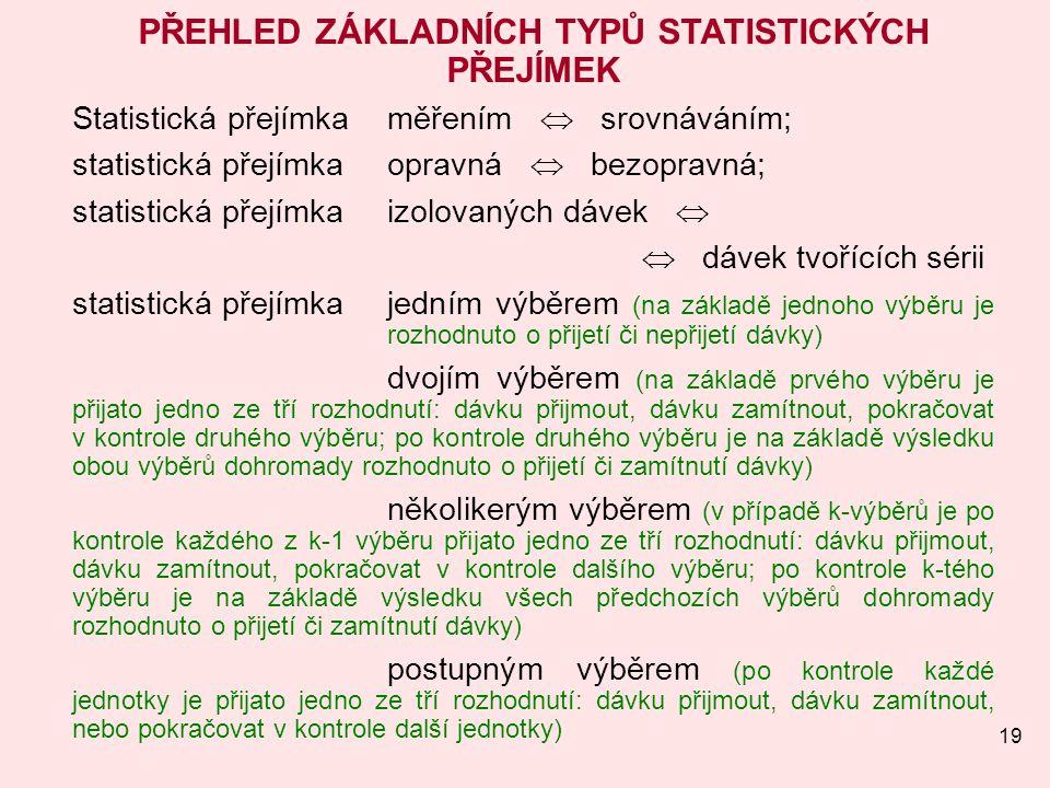 19 PŘEHLED ZÁKLADNÍCH TYPŮ STATISTICKÝCH PŘEJÍMEK Statistická přejímka měřením  srovnáváním; statistická přejímkaopravná  bezopravná; statistická př