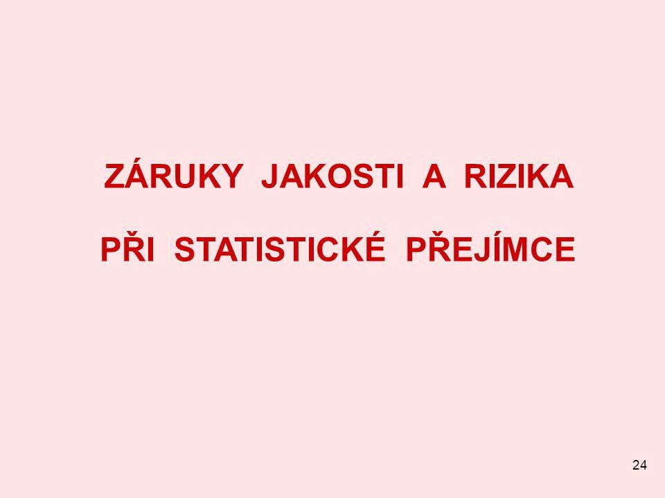 24 ZÁRUKY JAKOSTI A RIZIKA PŘI STATISTICKÉ PŘEJÍMCE