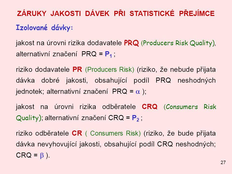 27 ZÁRUKY JAKOSTI DÁVEK PŘI STATISTICKÉ PŘEJÍMCE Izolované dávky: jakost na úrovni rizika dodavatele PRQ ( Producers Risk Quality), alternativní znače