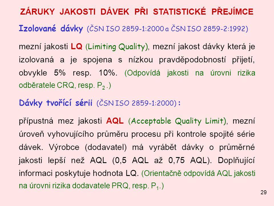 29 ZÁRUKY JAKOSTI DÁVEK PŘI STATISTICKÉ PŘEJÍMCE Izolované dávky (ČSN ISO 2859-1:2000 a ČSN ISO 2859-2:1992) mezní jakosti LQ ( Limiting Quality), mez