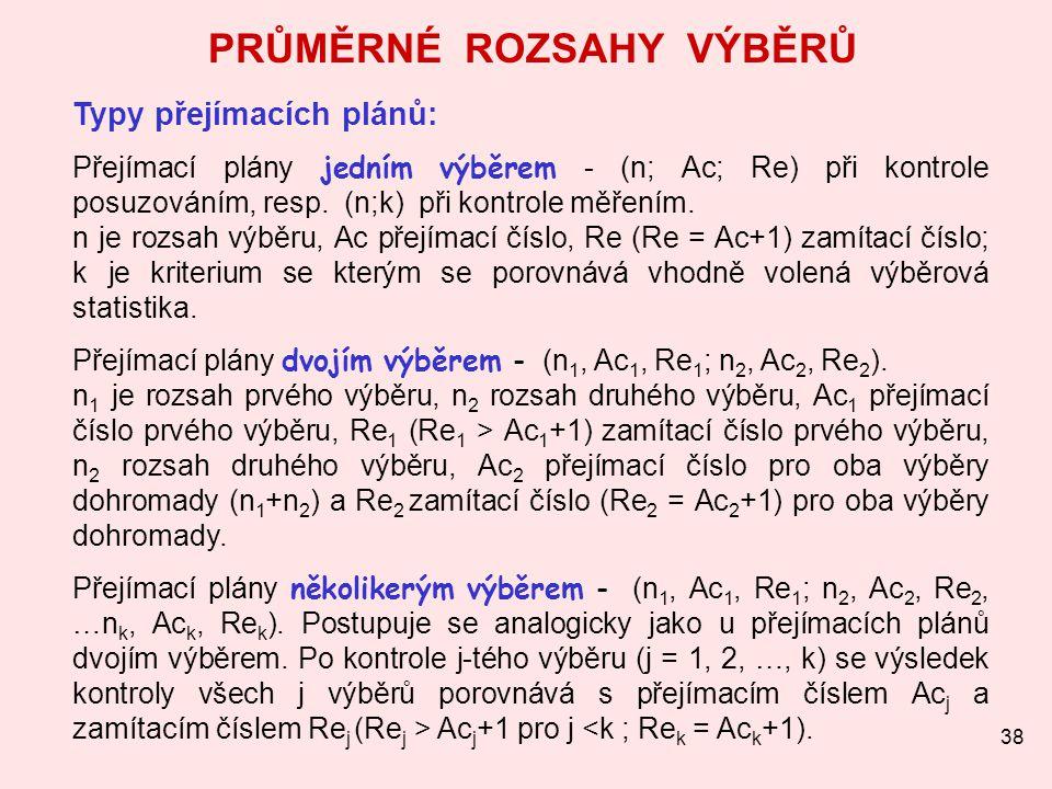 38 PRŮMĚRNÉ ROZSAHY VÝBĚRŮ Typy přejímacích plánů: Přejímací plány jedním výběrem - (n; Ac; Re) při kontrole posuzováním, resp. (n;k) při kontrole měř