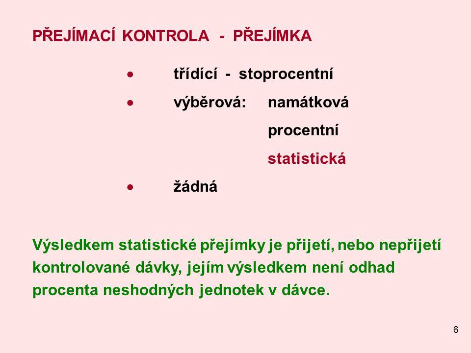 27 ZÁRUKY JAKOSTI DÁVEK PŘI STATISTICKÉ PŘEJÍMCE Izolované dávky: jakost na úrovni rizika dodavatele PRQ ( Producers Risk Quality), alternativní značení PRQ = P 1 ; riziko dodavatele PR (Producers Risk) (riziko, že nebude přijata dávka dobré jakosti, obsahující podíl PRQ neshodných jednotek; alternativní značení PRQ =  ); jakost na úrovni rizika odběratele CRQ ( Consumers Risk Quality ) ; alternativní značení CRQ = P 2 ; riziko odběratele CR ( Consumers Risk) (riziko, že bude přijata dávka nevyhovující jakosti, obsahující podíl CRQ neshodných; CRQ =  ).