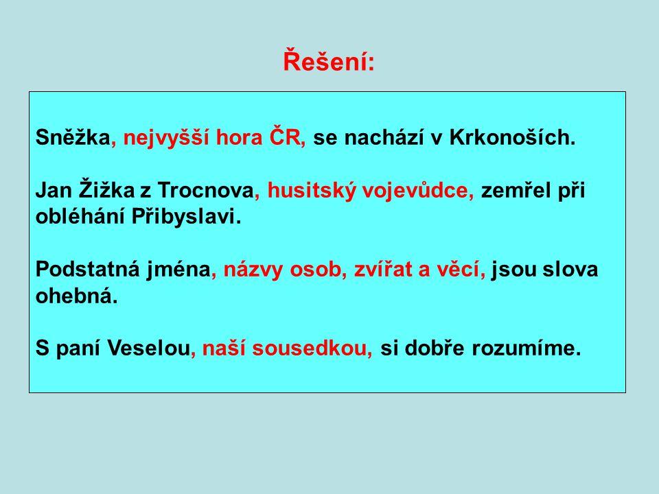 Řešení: Sněžka, nejvyšší hora ČR, se nachází v Krkonoších. Jan Žižka z Trocnova, husitský vojevůdce, zemřel při obléhání Přibyslavi. Podstatná jména,