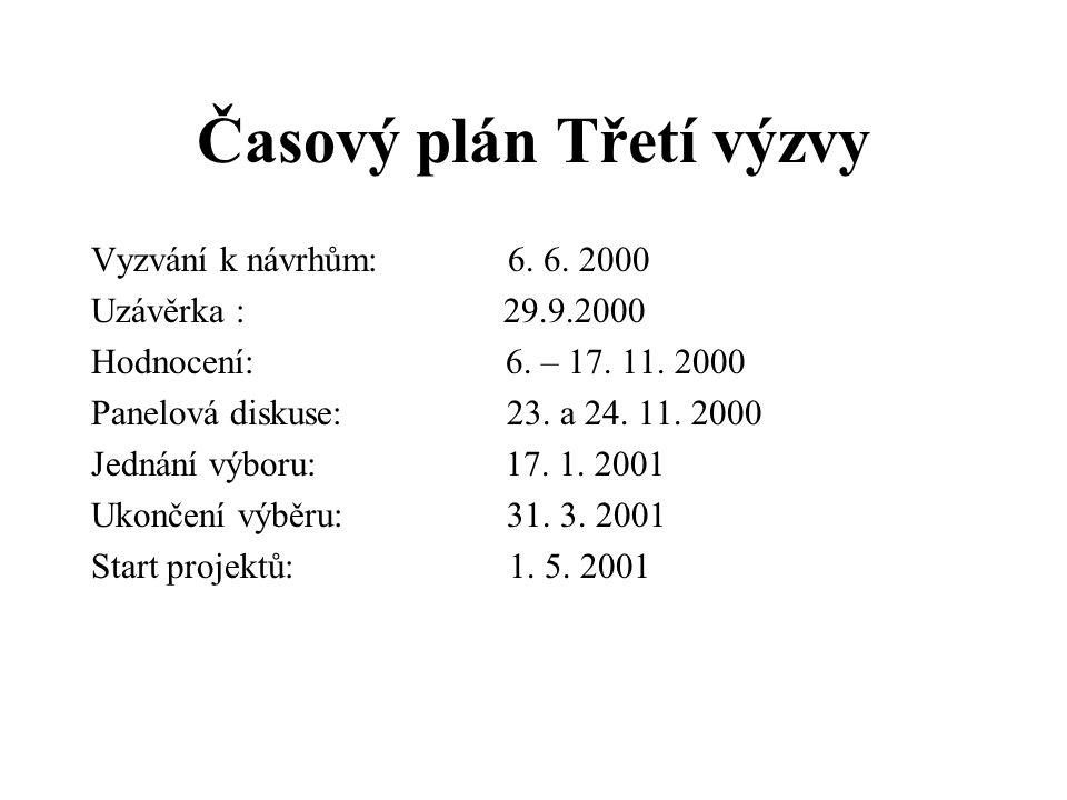 Časový plán Třetí výzvy Vyzvání k návrhům: 6. 6. 2000 Uzávěrka : 29.9.2000 Hodnocení: 6. – 17. 11. 2000 Panelová diskuse: 23. a 24. 11. 2000 Jednání v