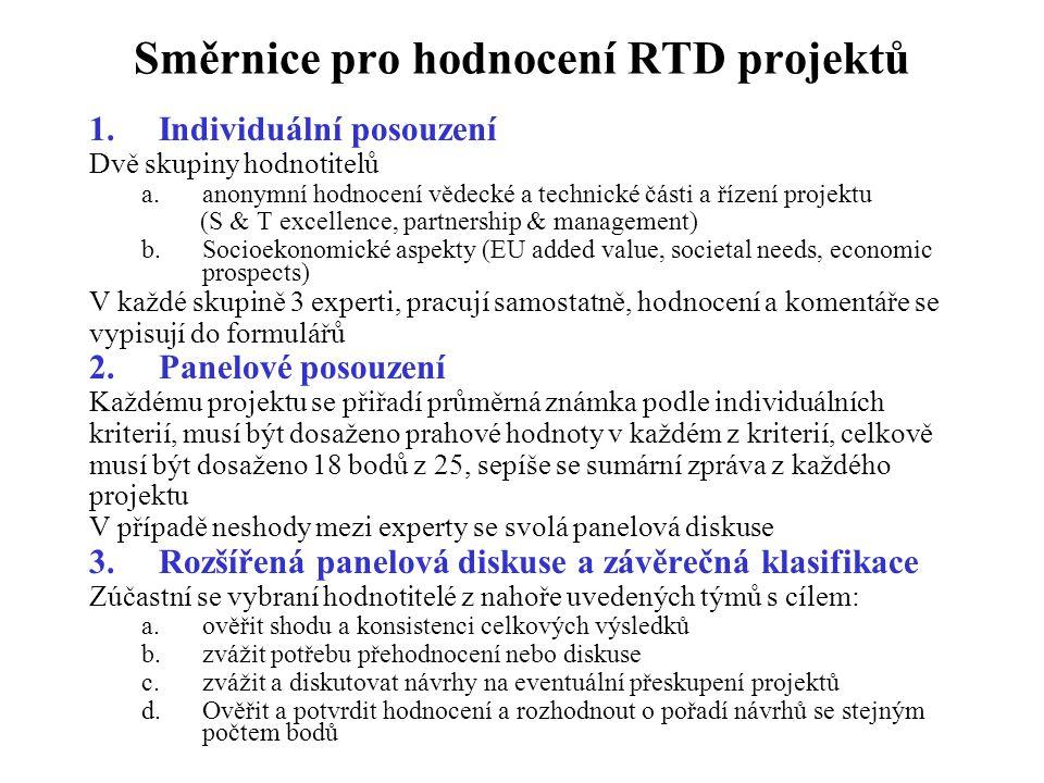 Směrnice pro hodnocení RTD projektů 1.Individuální posouzení Dvě skupiny hodnotitelů a.anonymní hodnocení vědecké a technické části a řízení projektu