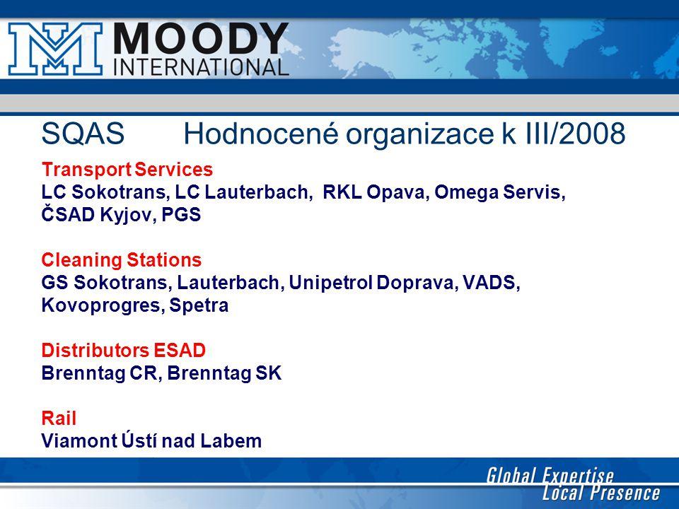 SQAS Hodnocené organizace k III/2008 Transport Services LC Sokotrans, LC Lauterbach, RKL Opava, Omega Servis, ČSAD Kyjov, PGS Cleaning Stations GS Sok