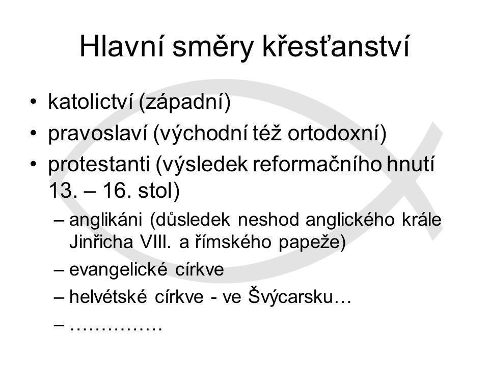 Hlavní směry křesťanství katolictví (západní) pravoslaví (východní též ortodoxní) protestanti (výsledek reformačního hnutí 13.