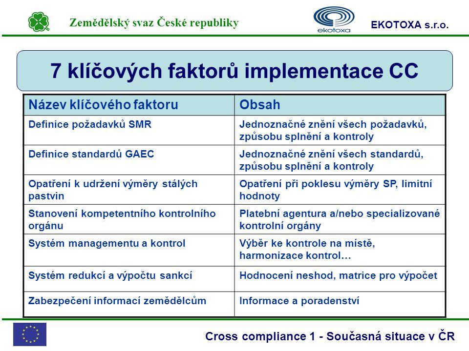 Zemědělský svaz České republiky EKOTOXA s.r.o. Cross compliance 1 - Současná situace v ČR 7 klíčových faktorů implementace CC Název klíčového faktoruO