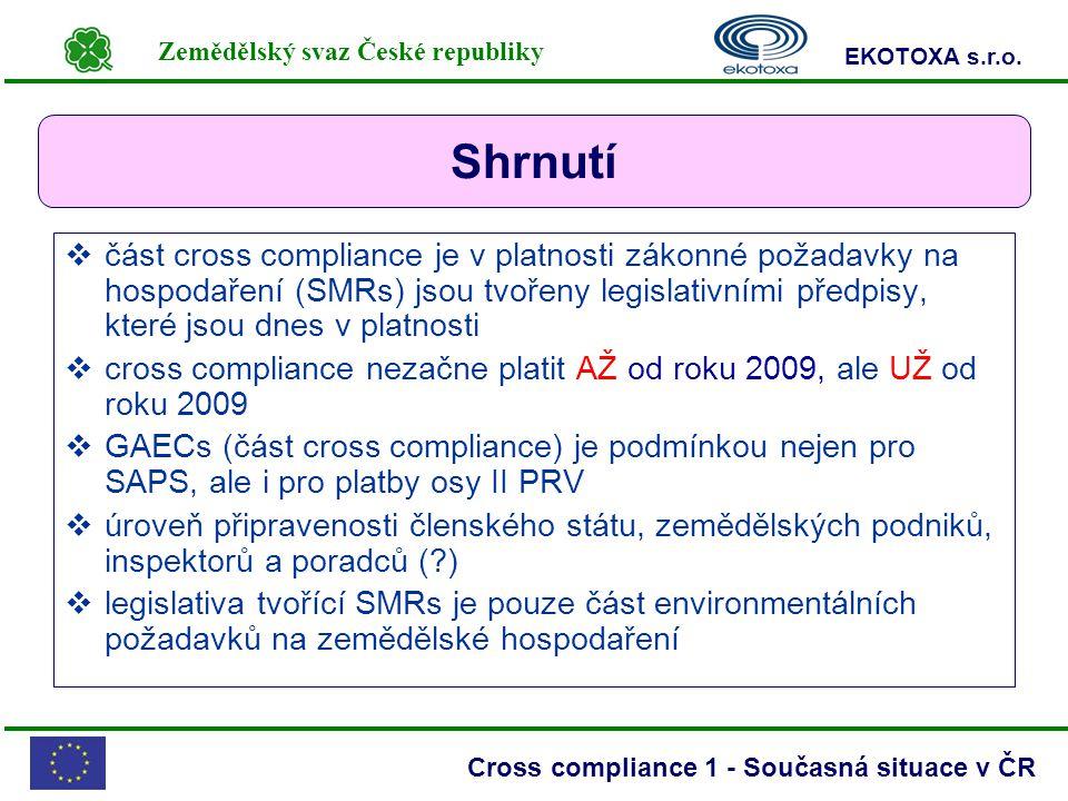 Zemědělský svaz České republiky EKOTOXA s.r.o. Cross compliance 1 - Současná situace v ČR Shrnutí  část cross compliance je v platnosti zákonné požad