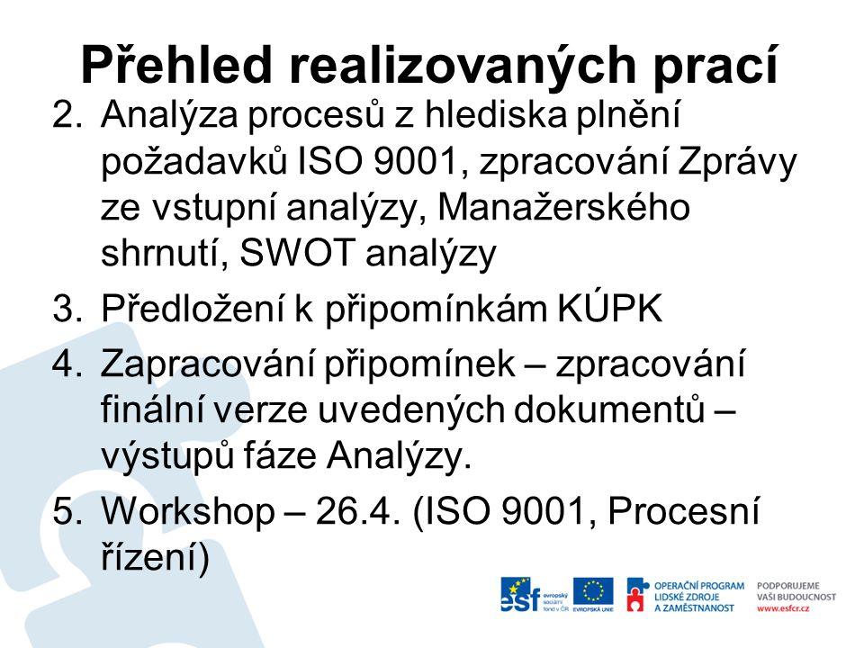 2.Analýza procesů z hlediska plnění požadavků ISO 9001, zpracování Zprávy ze vstupní analýzy, Manažerského shrnutí, SWOT analýzy 3.Předložení k připomínkám KÚPK 4.Zapracování připomínek – zpracování finální verze uvedených dokumentů – výstupů fáze Analýzy.