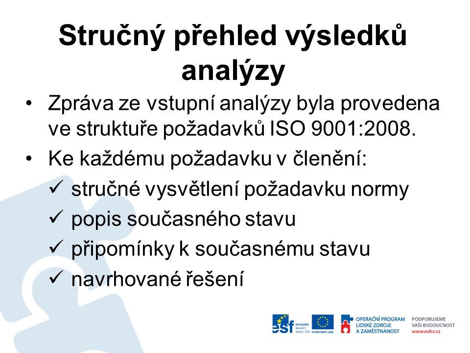 Zpráva ze vstupní analýzy byla provedena ve struktuře požadavků ISO 9001:2008.