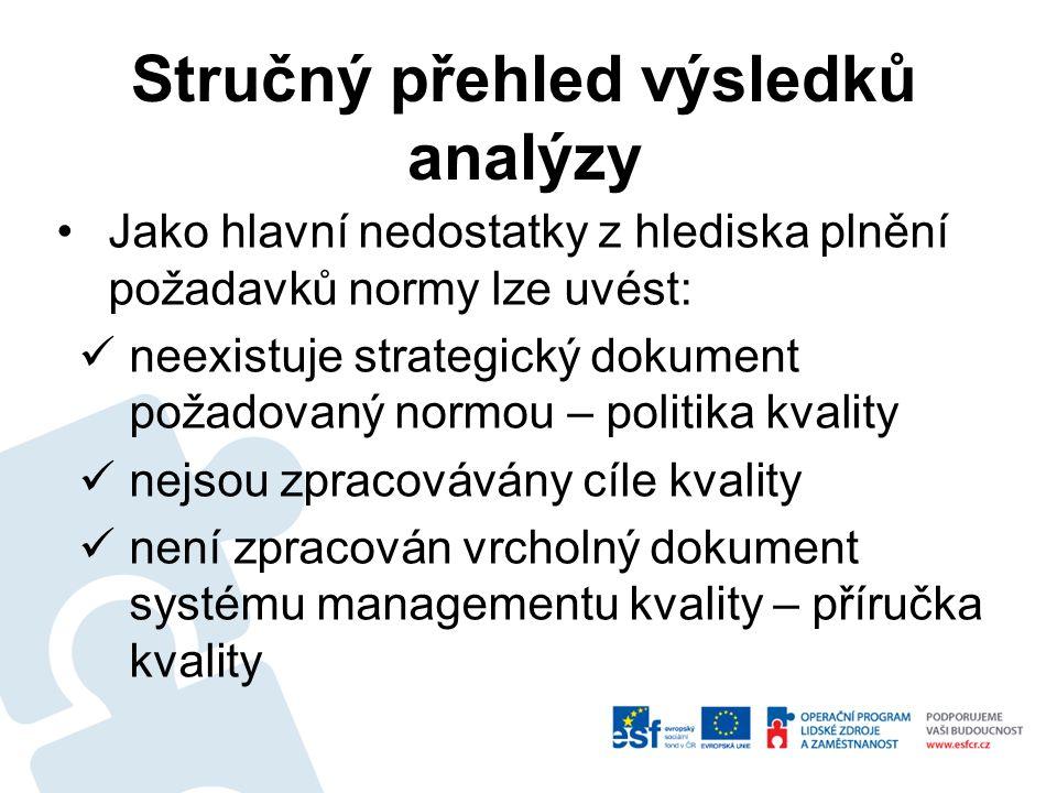 Jako hlavní nedostatky z hlediska plnění požadavků normy lze uvést: neexistuje strategický dokument požadovaný normou – politika kvality nejsou zpracovávány cíle kvality není zpracován vrcholný dokument systému managementu kvality – příručka kvality Stručný přehled výsledků analýzy