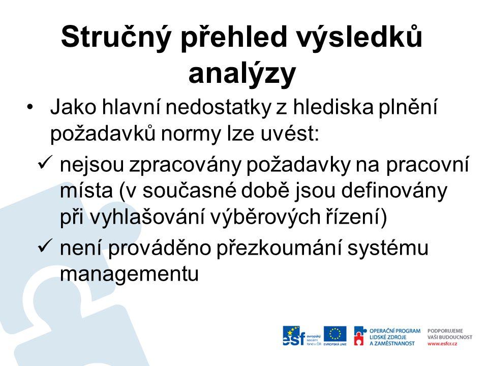 Jako hlavní nedostatky z hlediska plnění požadavků normy lze uvést: nejsou zpracovány požadavky na pracovní místa (v současné době jsou definovány při vyhlašování výběrových řízení) není prováděno přezkoumání systému managementu Stručný přehled výsledků analýzy
