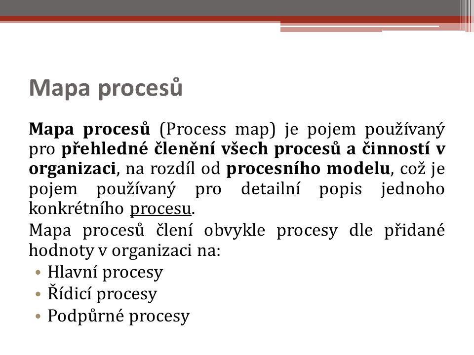 Mapa procesů Mapa procesů (Process map) je pojem používaný pro přehledné členění všech procesů a činností v organizaci, na rozdíl od procesního modelu, což je pojem používaný pro detailní popis jednoho konkrétního procesu.