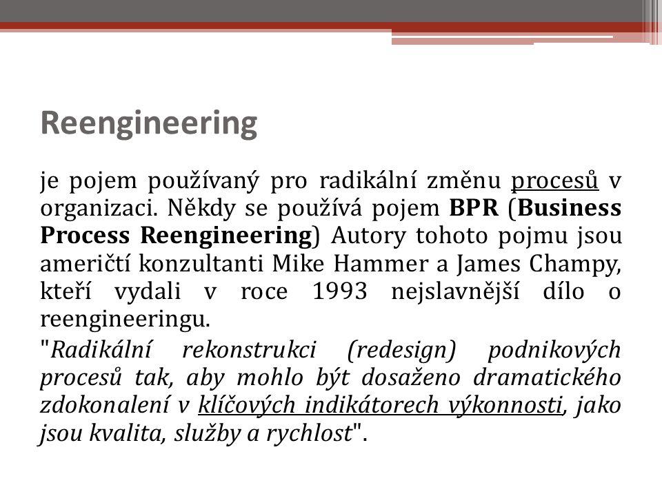 Reengineering je pojem používaný pro radikální změnu procesů v organizaci.