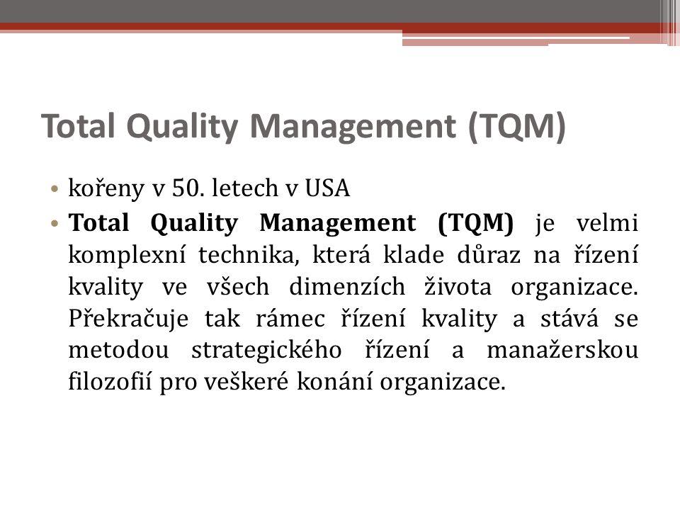 Total Quality Management (TQM) kořeny v 50.