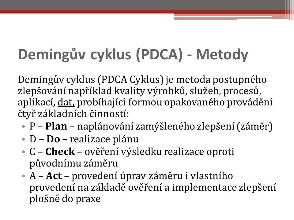 Demingův cyklus (PDCA) - Metody Demingův cyklus (PDCA Cyklus) je metoda postupného zlepšování například kvality výrobků, služeb, procesů, aplikací, dat, probíhající formou opakovaného provádění čtyř základních činností: P – Plan – naplánování zamýšleného zlepšení (záměr) D – Do – realizace plánu C – Check – ověření výsledku realizace oproti původnímu záměru A – Act – provedení úprav záměru i vlastního provedení na základě ověření a implementace zlepšení plošně do praxe